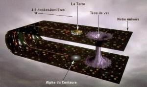 8A8_wormhole-alpha-centauri