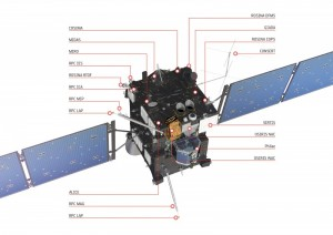 Rosetta_s_instruments_white_background-e1418641226468
