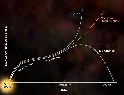 future_universe