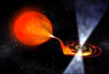 Image result for سیاهچاله های چرخان