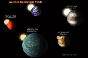 ناسا اعلام کرد؛ کشف سیاره ای مانند زمین