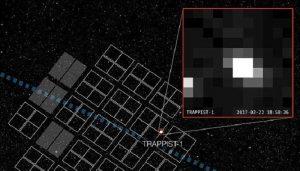 انتشار اولین اطلاعات از منظومه تراپیست توسط کپلر