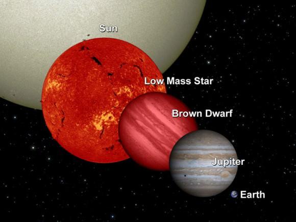 ستاره ای که به سیاره تبدیل شده است؟