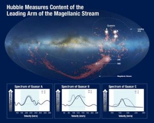 تلسکوپ هابل برنده مسابقه طنابکشی کیهانی را تعیین کرد